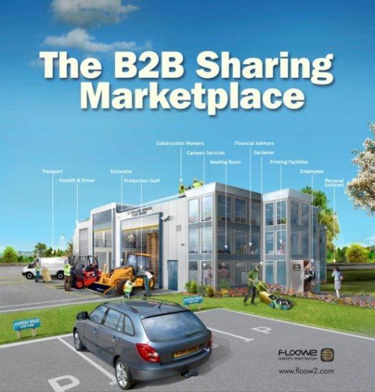 რა არის Shared Economy?
