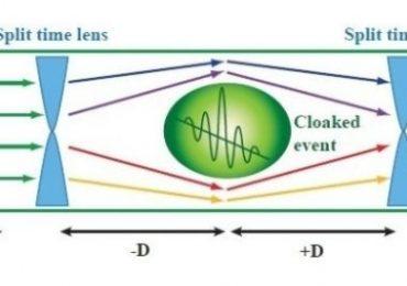 ფიზიკოსებმა მიაგნეს დროის პორტალს, რომელიც შესაძლებელს ხდის რეალური მოვლენის დროში დაფარვას