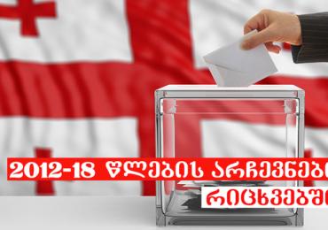2012-18 წლების არჩევნები რიცხვებში