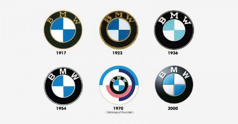 როგორ გამდიდრდა BMW