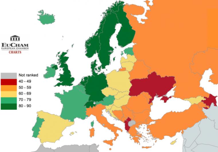 საქართველო ბიზნესისთვის საუკეთესო ევროპულ ქვეყნებს შორის დაწინაურდა