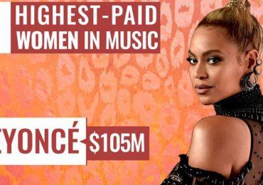 2017 წლის მსოფლიოს ყველაზე მაღალანაზღაურებადი მუსიკოსი ქალები