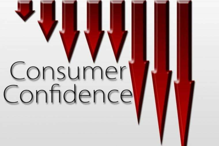 Индекс доверия потребителя В Грузии снизился