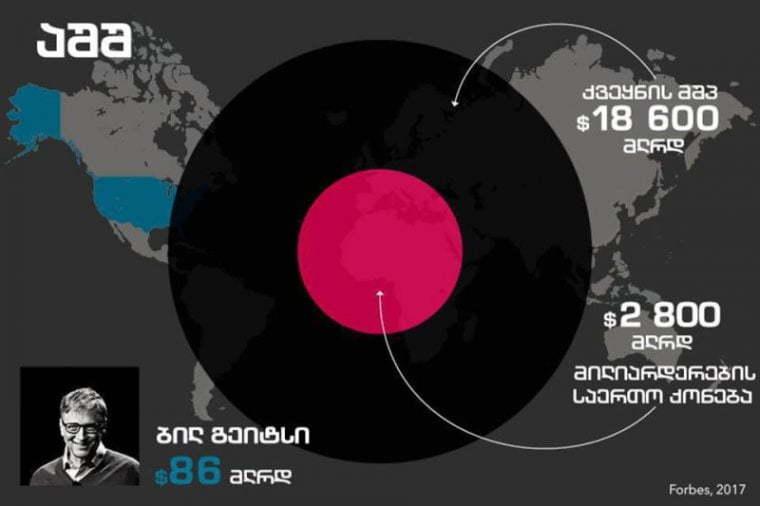 მილიარდერების გეოგრაფია - სად ცხოვრობენ მსოფლიოს ყველაზე მდიდარი ადამიანები