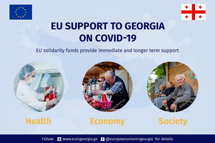 Coronavirus: The European Union stands together with Georgia