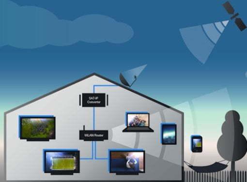 SAT>IP ახალი სატელევიზიო გამოცდილების მიღების საშუალებას იძლევა