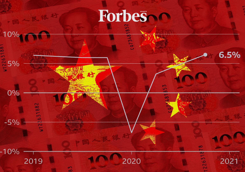 ჩინეთის ეკონომიკა და პანდემიური სიახლეები